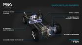 PSA Peugeot Citroen julkaisi sähköauton 450 km toimintasäteellä ja pikalatauksella
