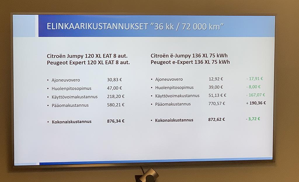 elinkaarikustannukset sähkö vs. diesel